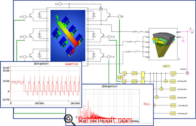ANSYS Electromagnetics Suite v17 Free Download