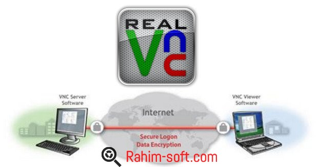 RealVNC Enterprise 6 Free Download