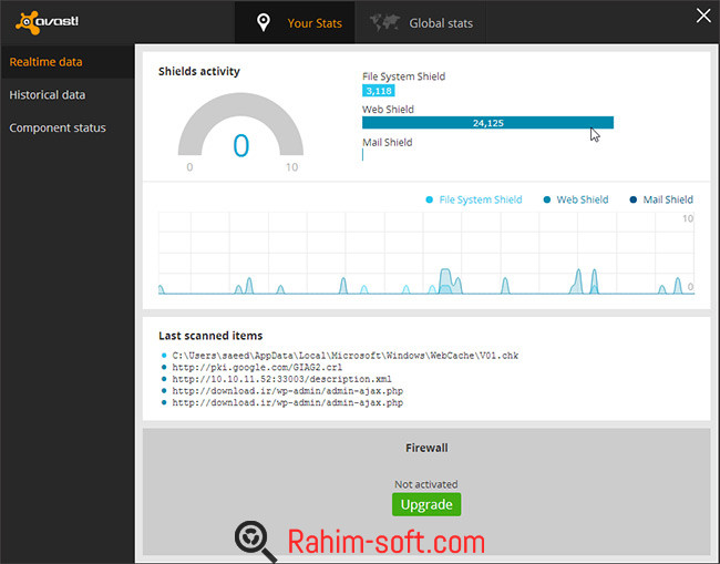 Avast Free Antivirus v11 Free download