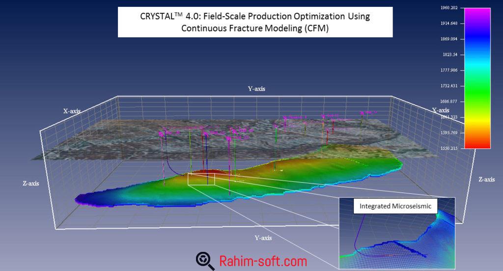 ECLIPSE reservoir simulator Free download