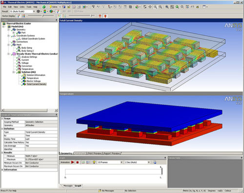 ANSYS Products 18.1 Free Download