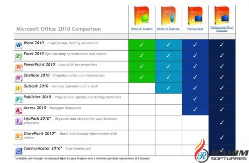 Microsoft Office 2010 Home and Student Free Download