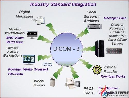 Dicom Portable Free Download