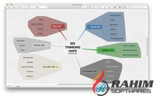 iThoughtsX 5.4 Multilingual Free Download