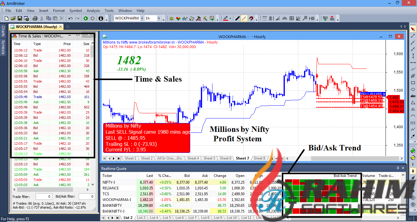 Amibroker Professional Edition 6.20 Free Download (22)