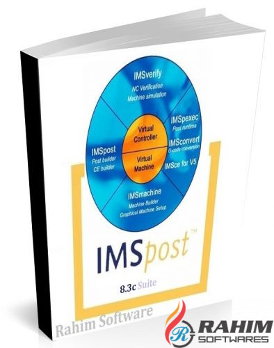 IMSPost 8.3c Suite Free Download (3)