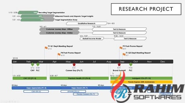 Office Timeline Plus 4.0 Free Download
