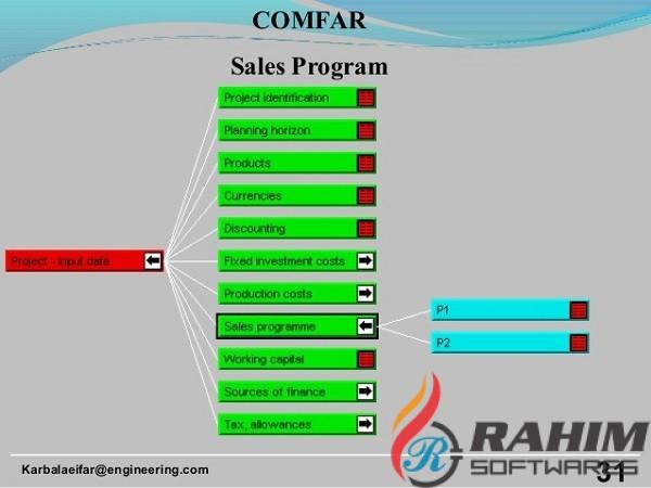 Comfar III Expert free download
