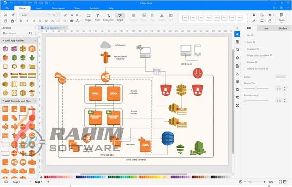 Edraw Max 10.0 Free Download