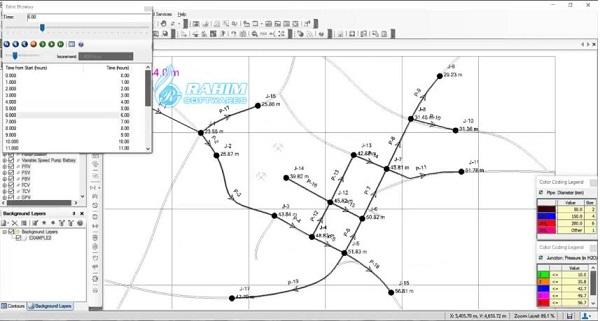 WaterGEMS Software