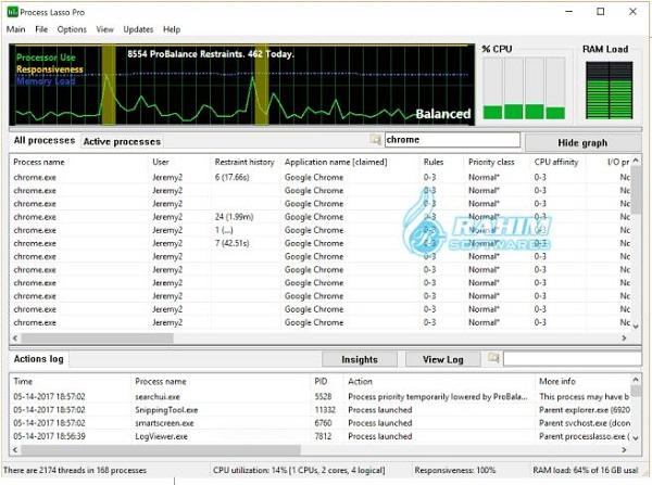 Process Lasso performance mode