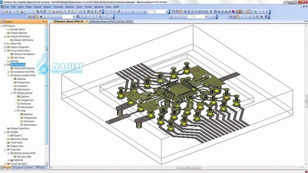 NI AWR Design Environment 14 download