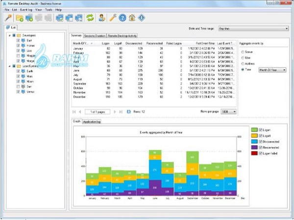 RDP session monitoring