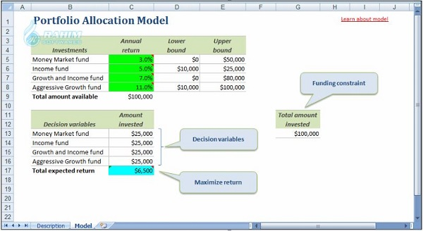 Cost of Oracle Crystal Ball