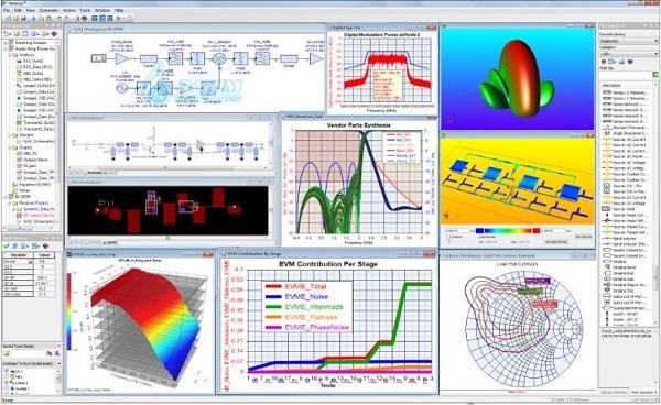 Advanced Design System download