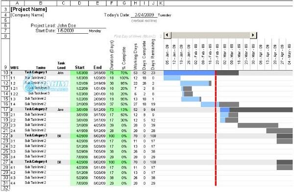 Gantt Excel download
