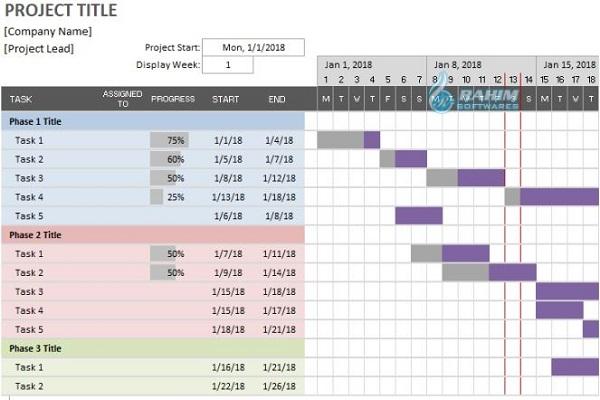 Gantt chart template Excel download